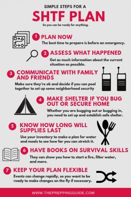 shtf plan steps